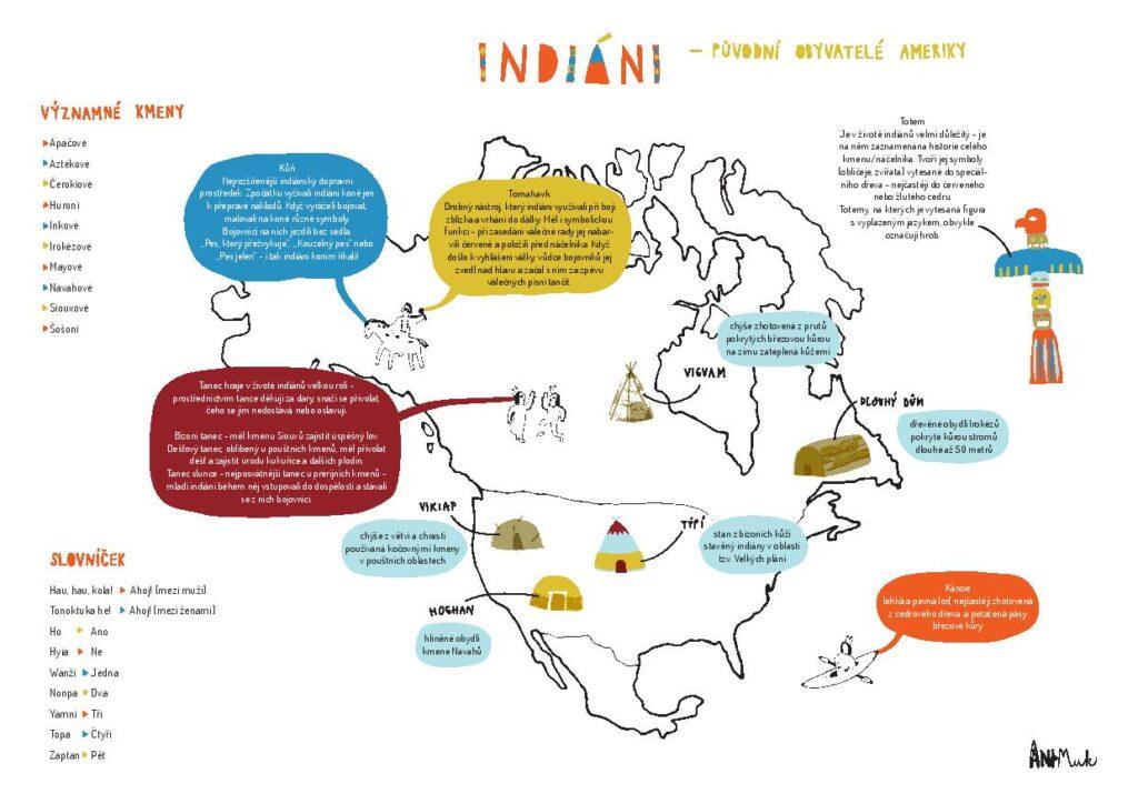Indiáni – obrázková poznávací mapa